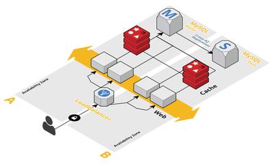 Blogbeitrag Ihre Daten, Ihre Server, Ihre Sicherheit! 1