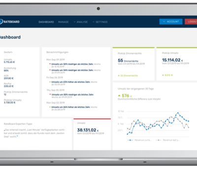 Rateboard Dashboard