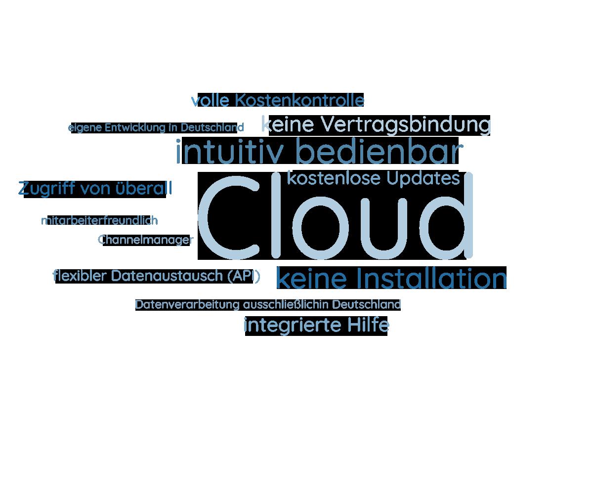 Warum-ibelsa-Cloud